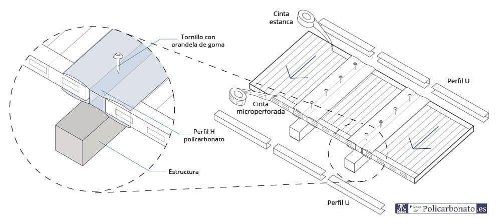 Detalle instalación perfiles policarbonato 5-01